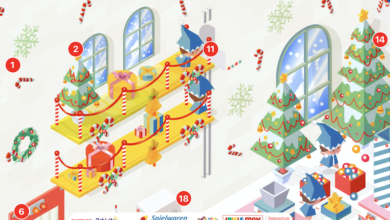 Simba Toys Adventskalender Gewinnspiel 2020